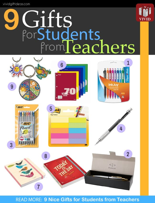 Present Ideas for Students from Instructors