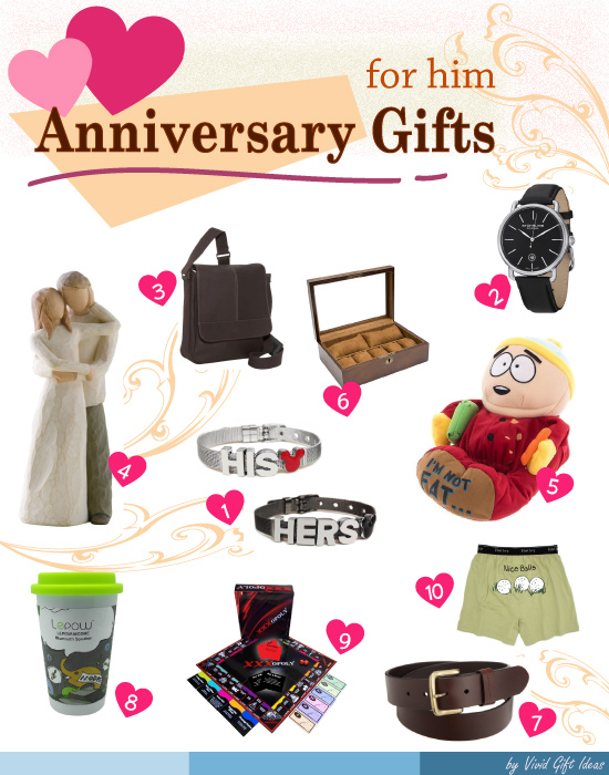 Best anniversary gift ideas for him vivid 39 s gift ideas for Unique gift ideas for anniversary