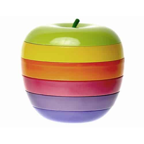 Apple Plates Set