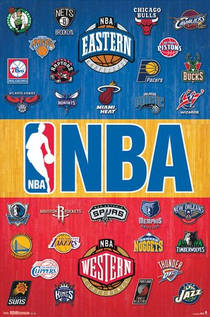 NBA Teams Poster